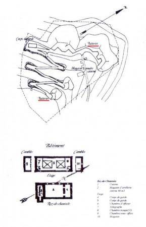 Plan des batteries du Néron